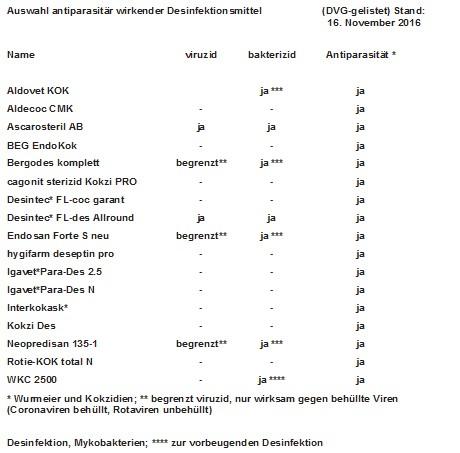 Handedesinfektion Reinigung Und Pflege Pdf Kostenfreier Download
